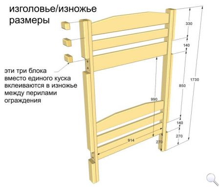 Как сделать двухъярусную кровать. Чертежи фото 03