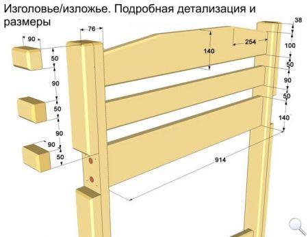 Как сделать двухъярусную кровать. Чертежи фото 05