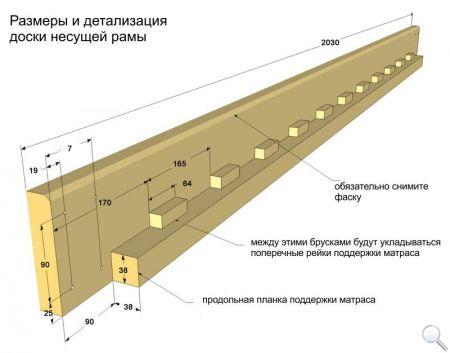 Как сделать двухъярусную кровать. Чертежи фото 06
