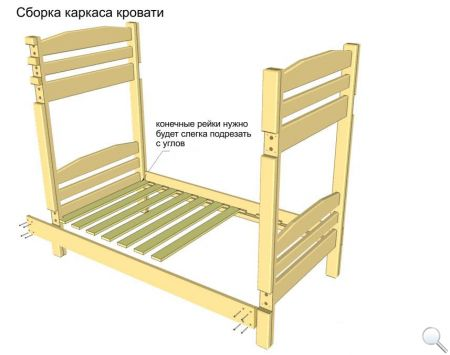 Как сделать двухъярусную кровать. Чертежи фото 07