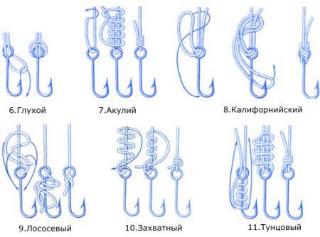 Рыбацкие узлы для крючков рис 02