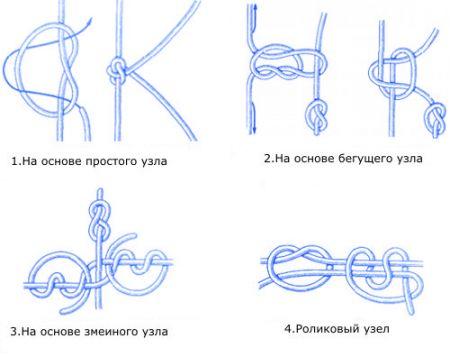Рыбацкме узлы для поводков рис 01