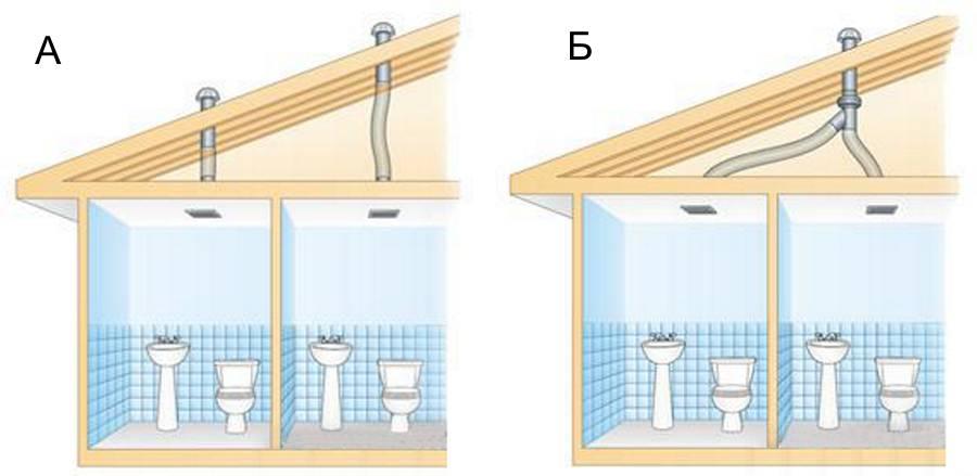 Что можно сделать в домашних условиях своими рукам