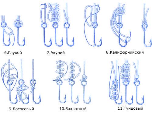 Рыбацкие узлы для крючков рис