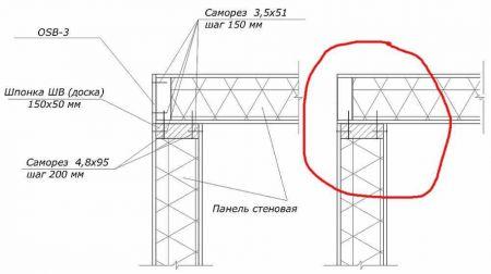 Основные узлы соединения фото 09