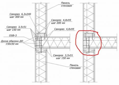 Основные узлы соединения фото 10
