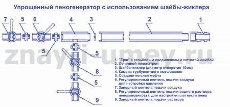 Самодельный пеногенератор для пенобетона рисунок 02