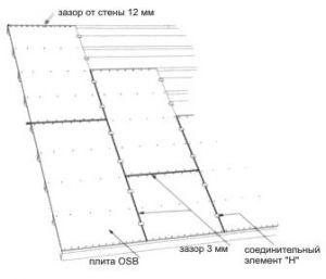 Внутренняя и наружная отделка домов OSB плитами